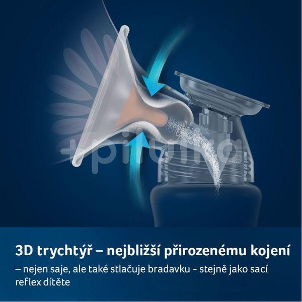 Lovi Dvoufázová elektrická odsávačka mateřského mléka Expert 3D Pro 1ks