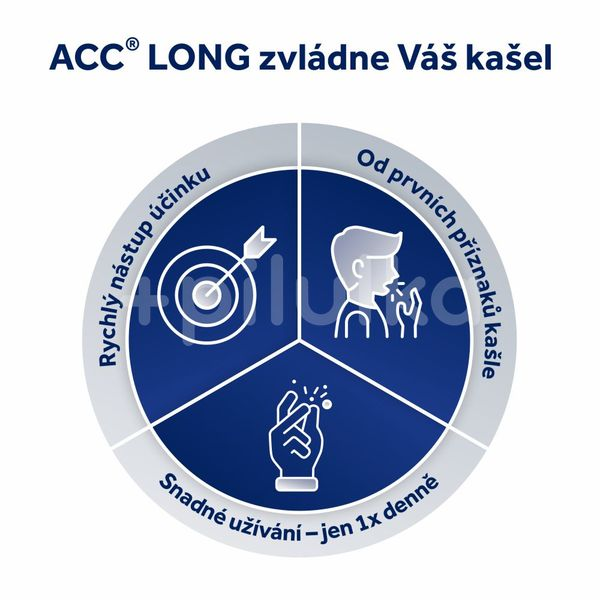 ACC® LONG 600 mg 20 tablet