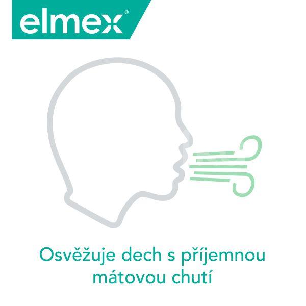 elmex Sensitive ústní voda 400ml