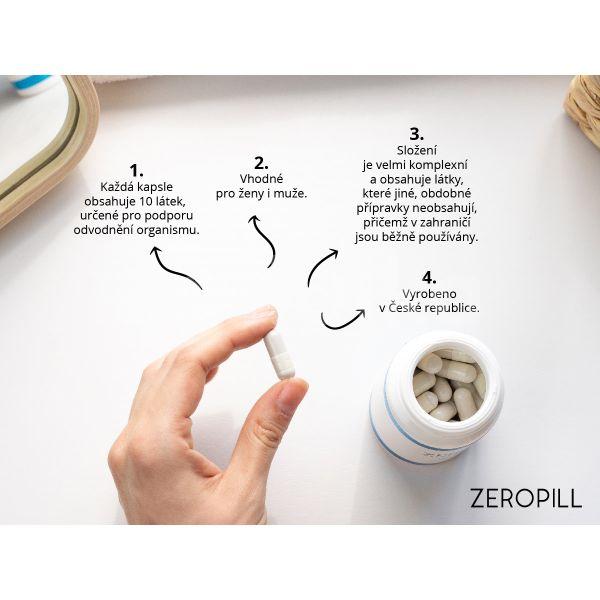 ZEROPILL 20 denní kúra, 80 kapslí